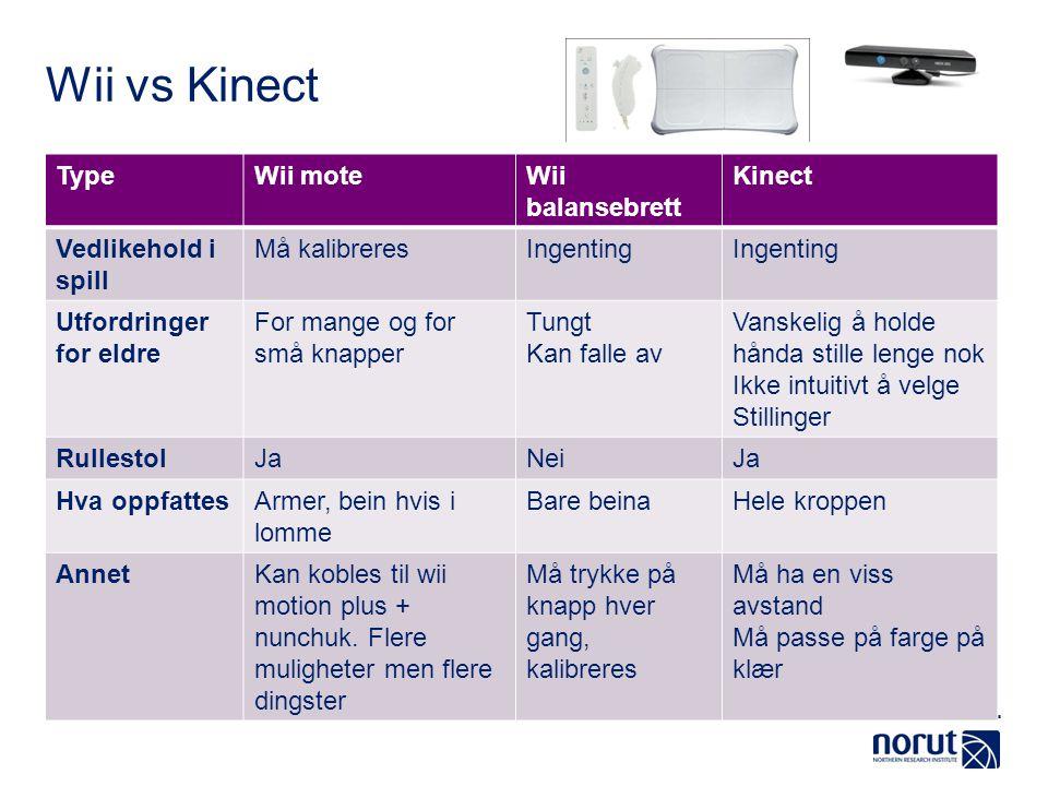 Wii vs Kinect Type Wii mote Wii balansebrett Kinect
