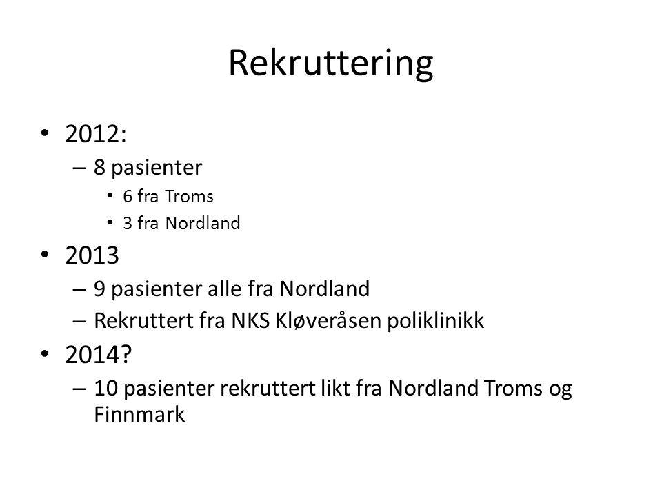 Rekruttering 2012: 2013 2014 8 pasienter