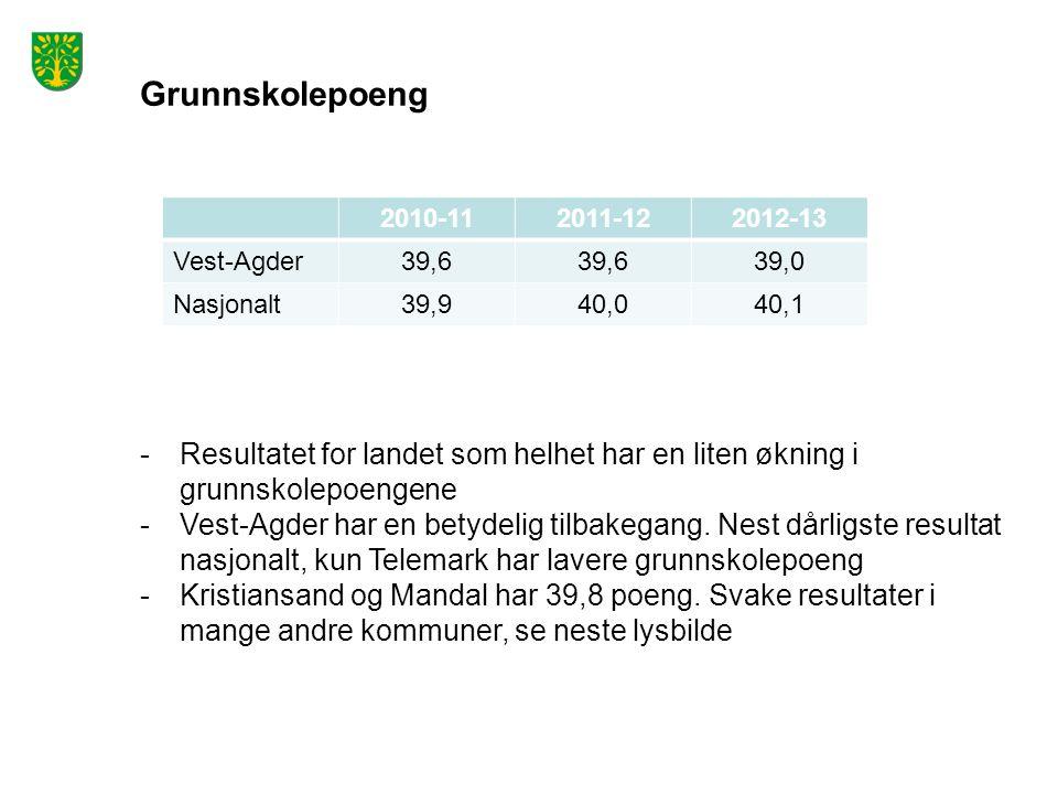Grunnskolepoeng 2010-11. 2011-12. 2012-13. Vest-Agder. 39,6. 39,0. Nasjonalt. 39,9. 40,0. 40,1.