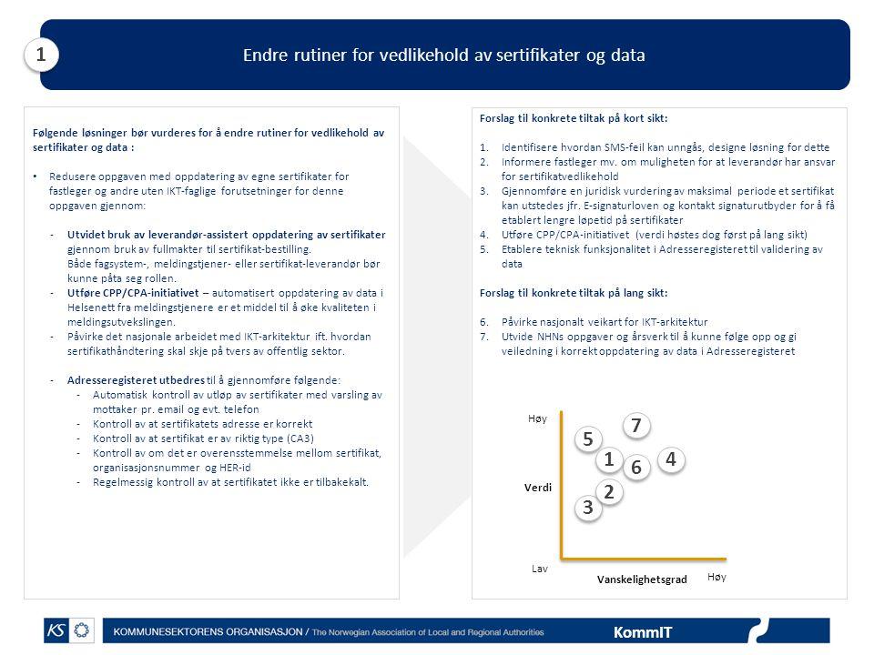 Endre rutiner for vedlikehold av sertifikater og data