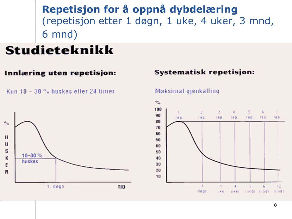 Repetisjon for å oppnå dybdelæring (repetisjon etter 1 døgn, 1 uke, 4 uker, 3 mnd, 6 mnd)