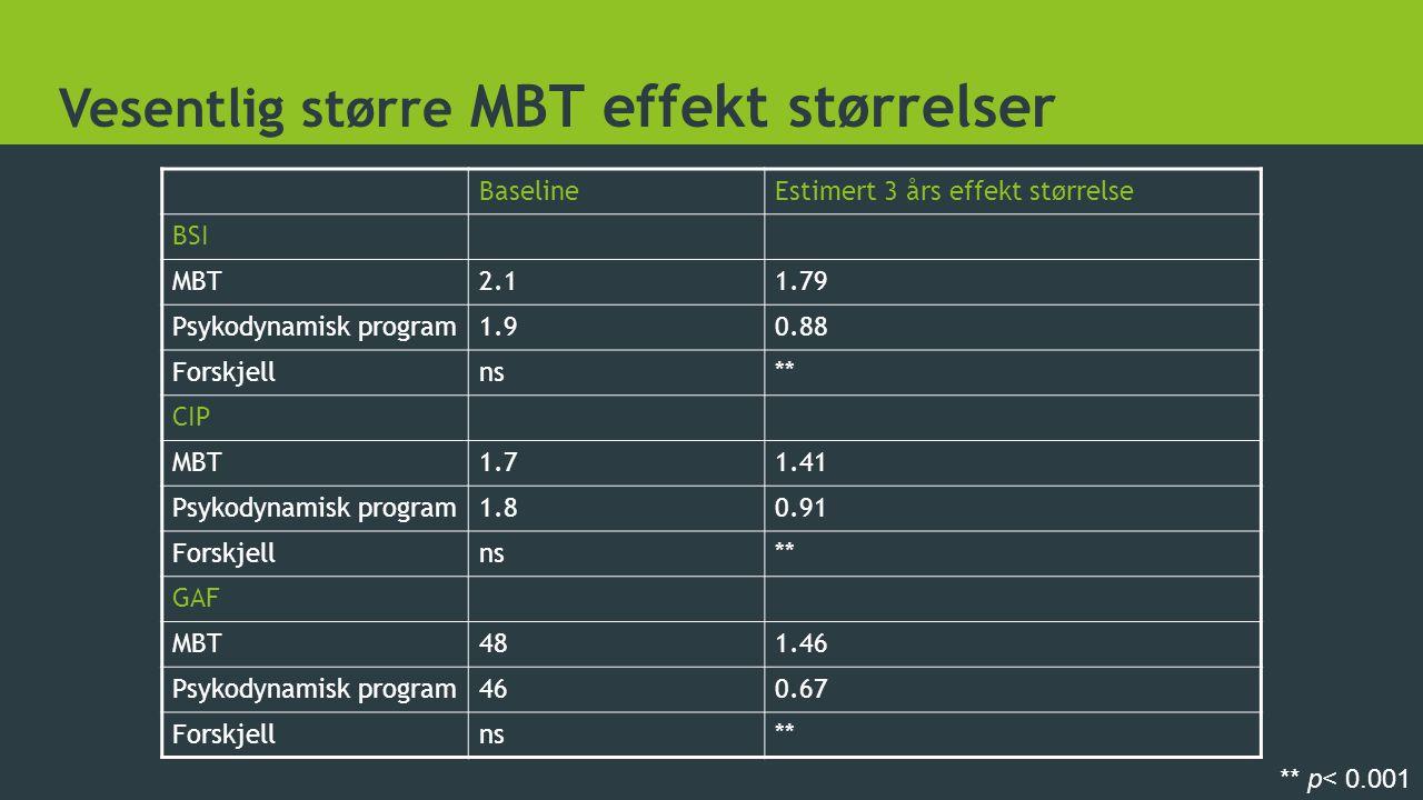 Vesentlig større MBT effekt størrelser