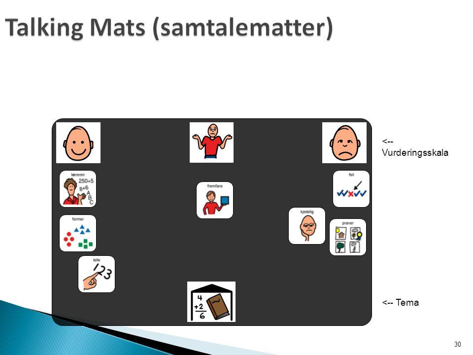Talking Mats (samtalematter)