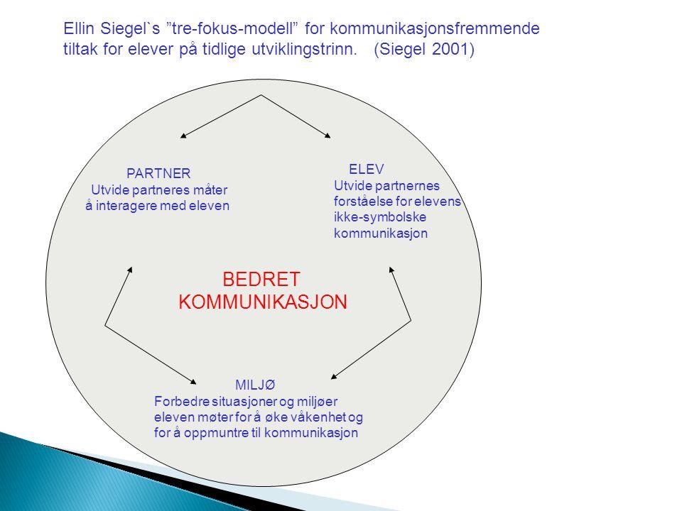 Ellin Siegel`s tre-fokus-modell for kommunikasjonsfremmende tiltak for elever på tidlige utviklingstrinn. (Siegel 2001)