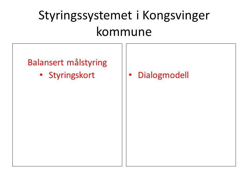 Styringssystemet i Kongsvinger kommune