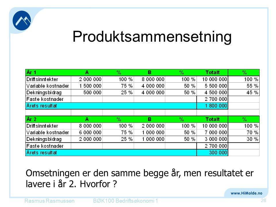 Produktsammensetning