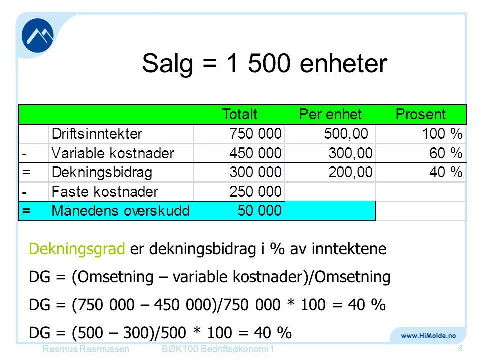 Salg = 1 500 enheter Dekningsgrad er dekningsbidrag i % av inntektene