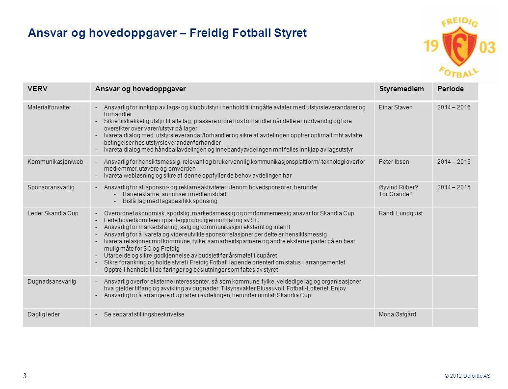 Ansvar og hovedoppgaver – Freidig Fotball Styret