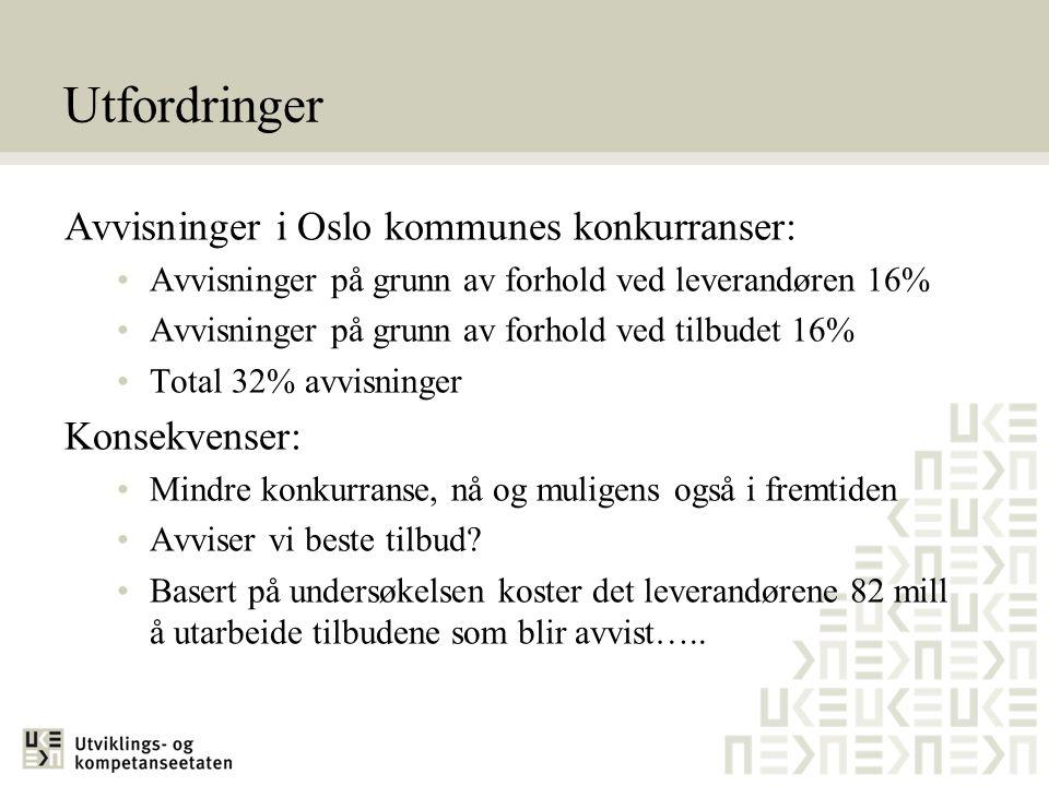 Utfordringer Avvisninger i Oslo kommunes konkurranser: Konsekvenser: