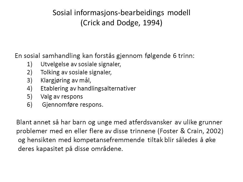Sosial informasjons-bearbeidings modell (Crick and Dodge, 1994)
