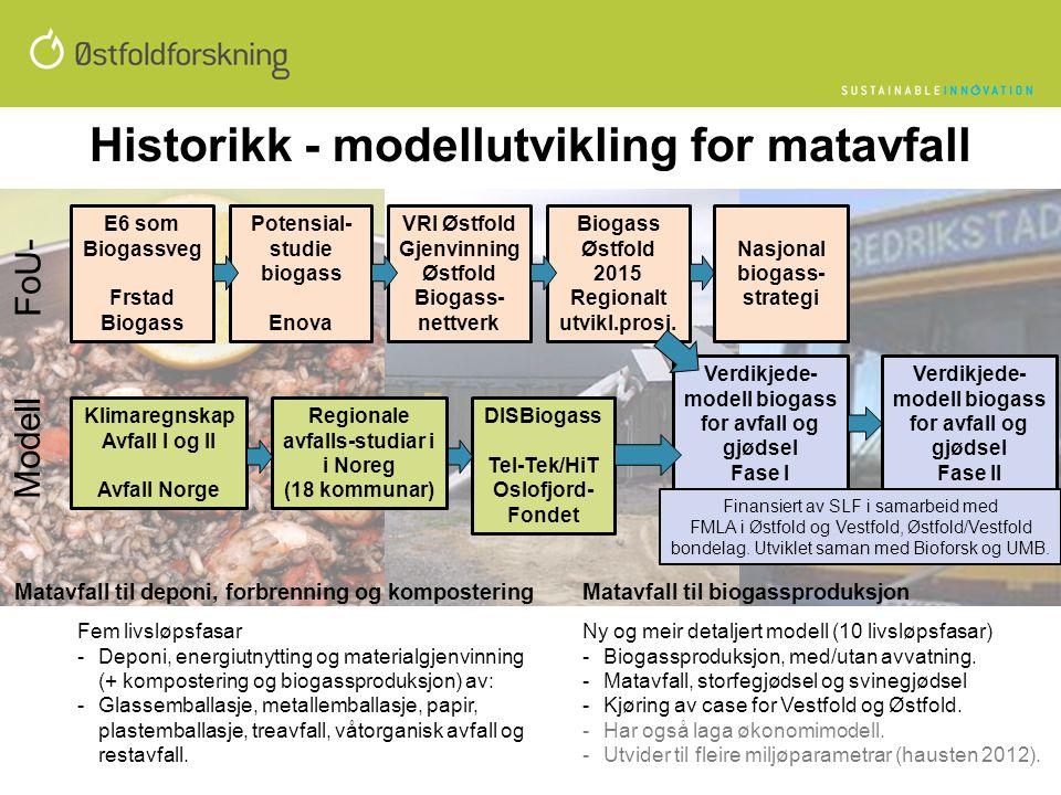 Historikk - modellutvikling for matavfall