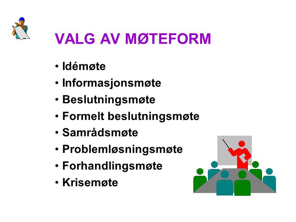VALG AV MØTEFORM Idémøte Informasjonsmøte Beslutningsmøte