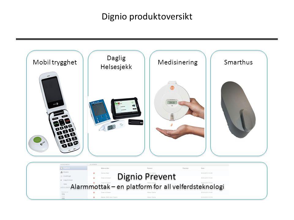 Dignio produktoversikt