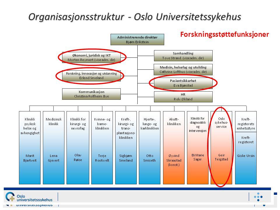 Organisasjonsstruktur - Oslo Universitetssykehus