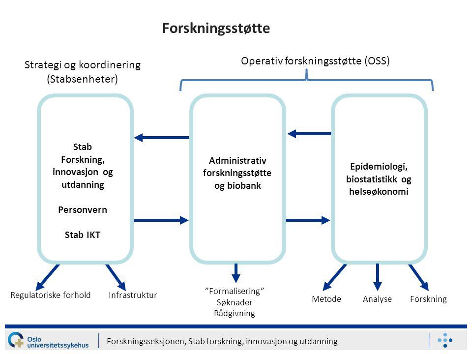 Forskningsstøtte Operativ forskningsstøtte (OSS)