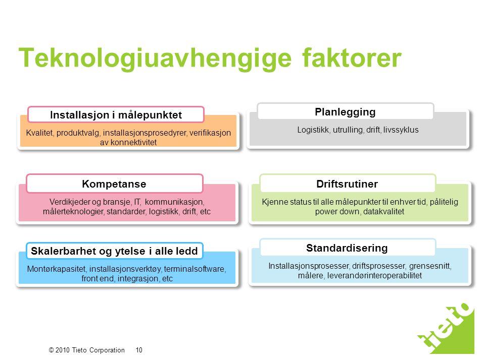 Teknologiuavhengige faktorer