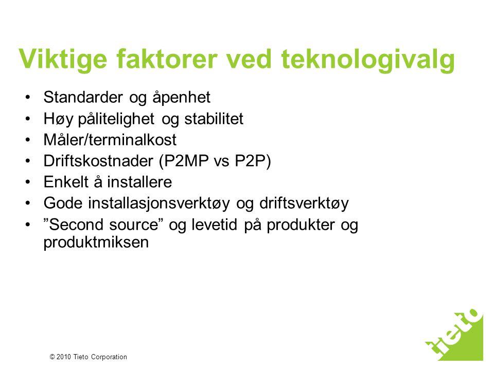 Viktige faktorer ved teknologivalg