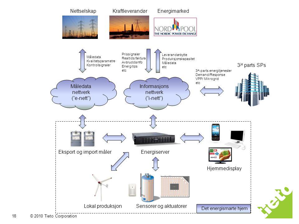 Informasjons nettverk