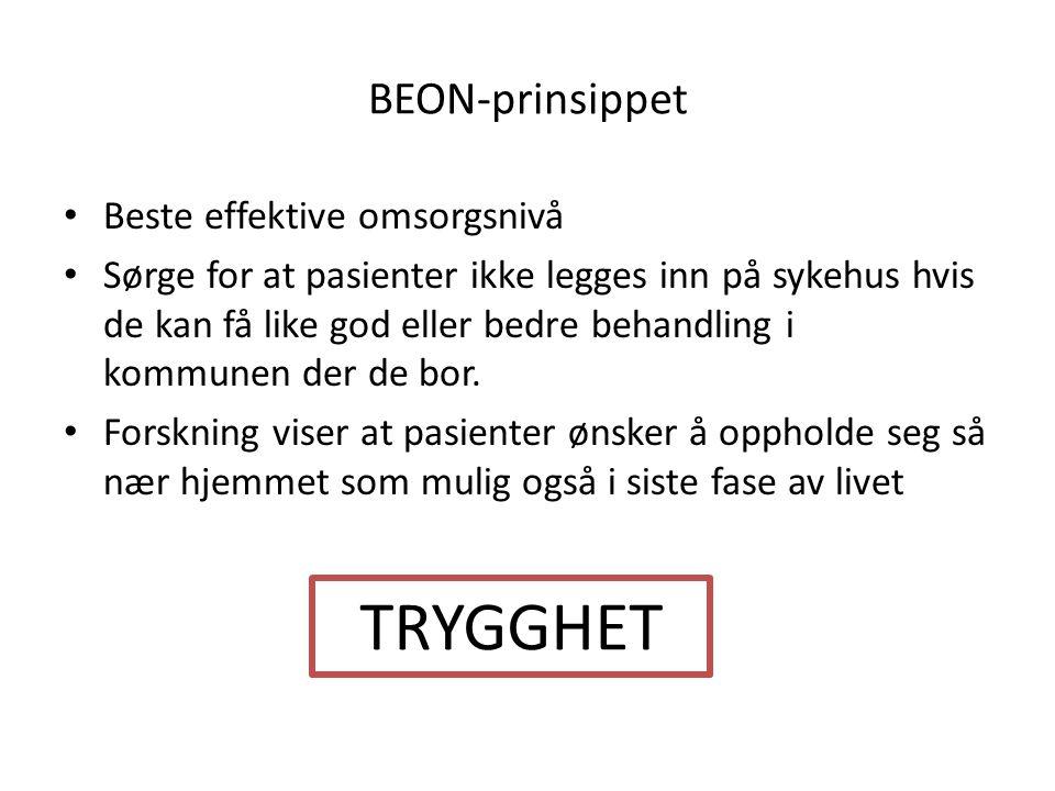TRYGGHET BEON-prinsippet Beste effektive omsorgsnivå