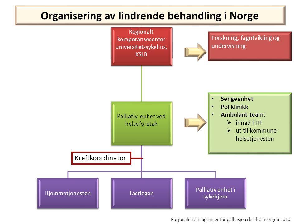 Organisering av lindrende behandling i Norge