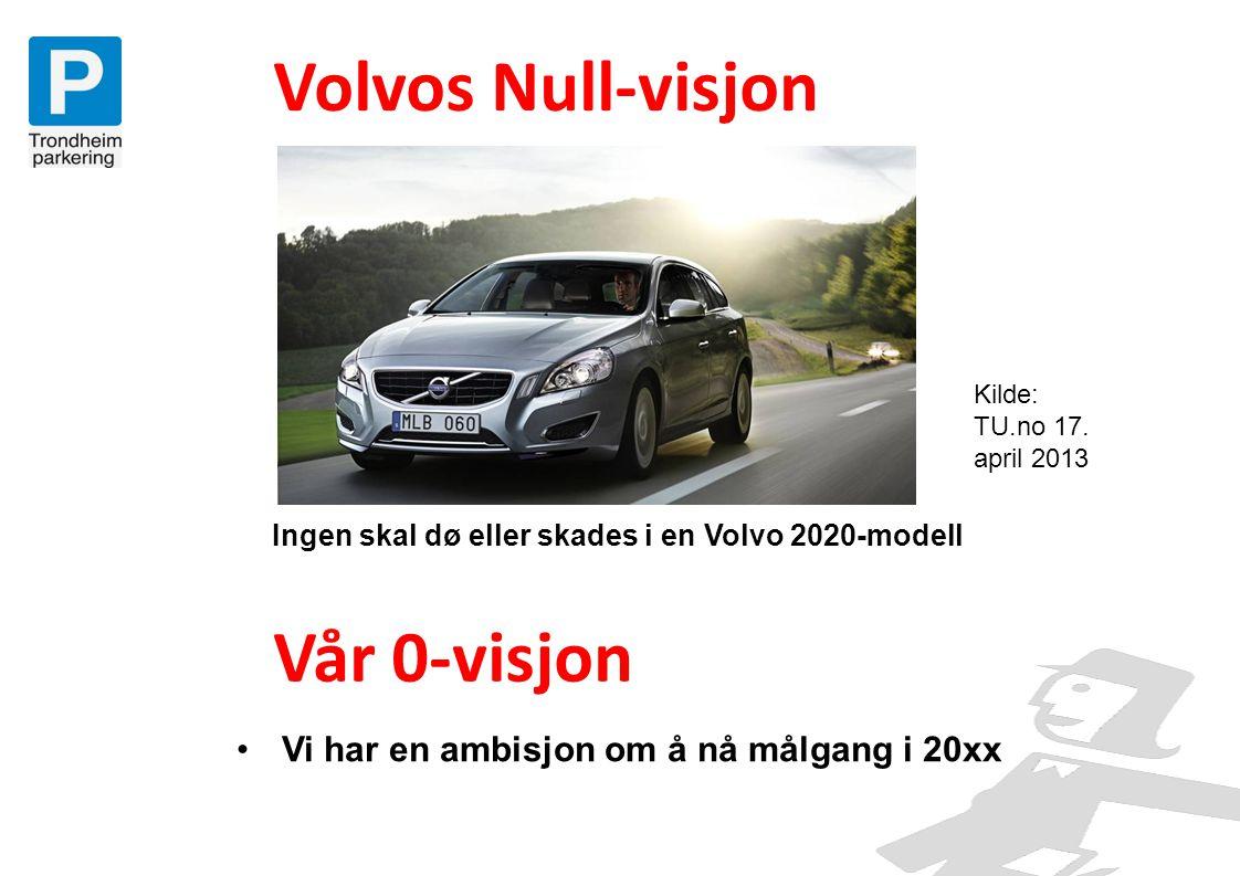 Volvos Null-visjon Vår 0-visjon