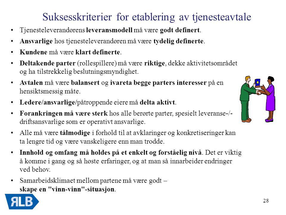 Suksesskriterier for etablering av tjenesteavtale