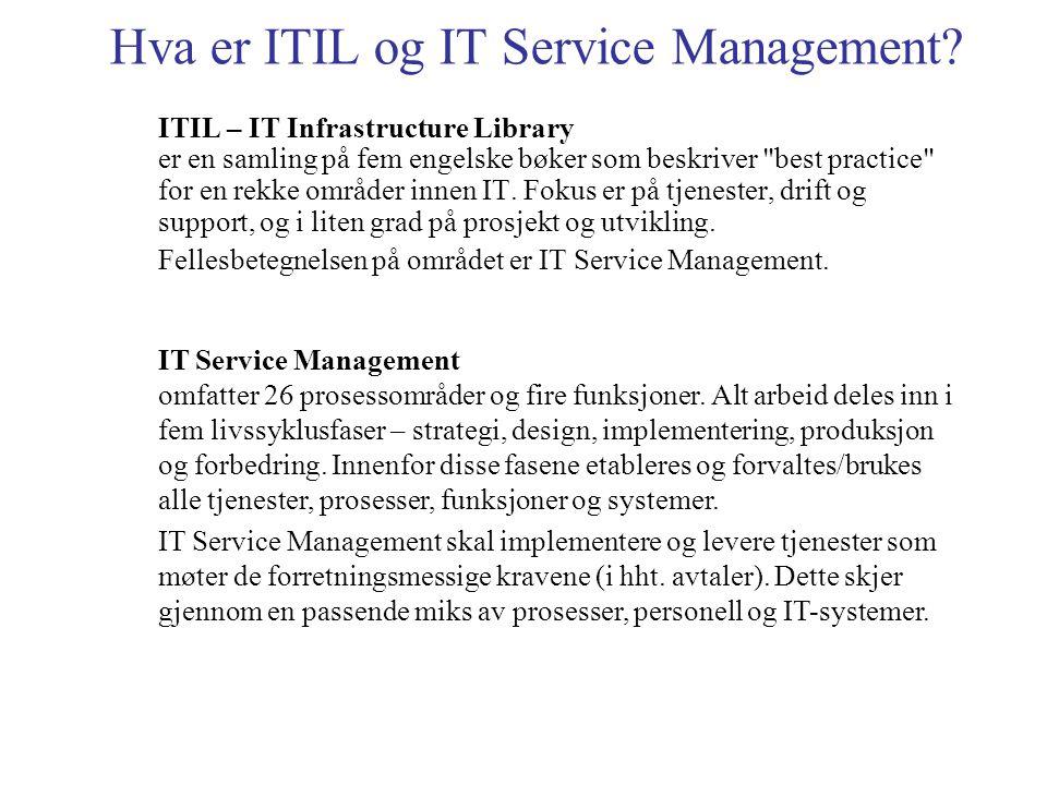 Hva er ITIL og IT Service Management