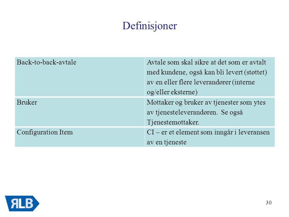 Definisjoner Back-to-back-avtale