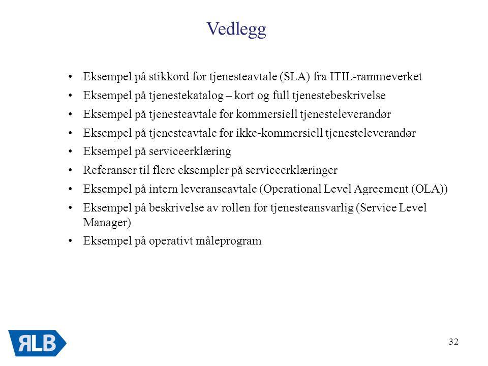 Vedlegg Eksempel på stikkord for tjenesteavtale (SLA) fra ITIL-rammeverket. Eksempel på tjenestekatalog – kort og full tjenestebeskrivelse.