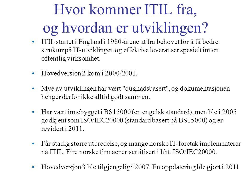Hvor kommer ITIL fra, og hvordan er utviklingen