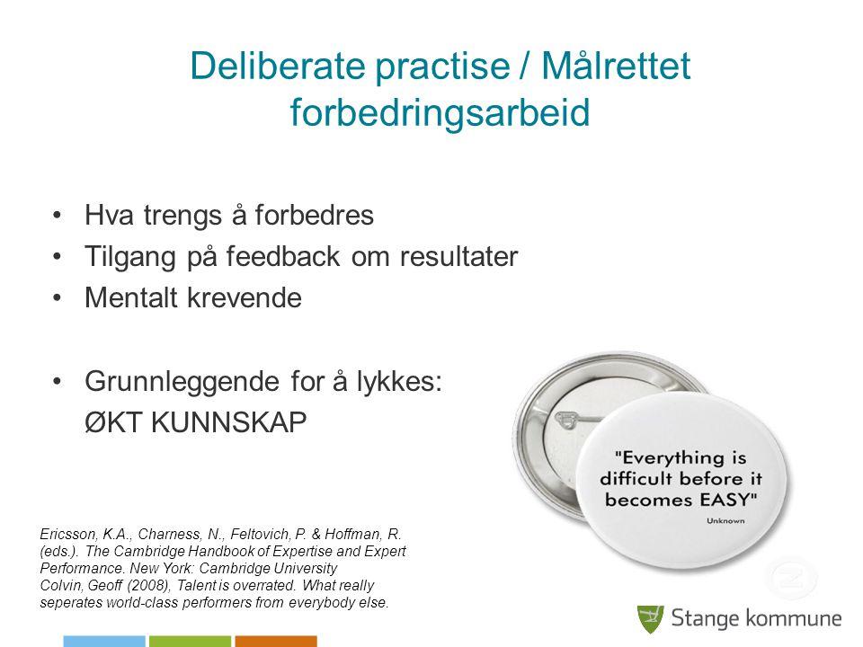 Deliberate practise / Målrettet forbedringsarbeid