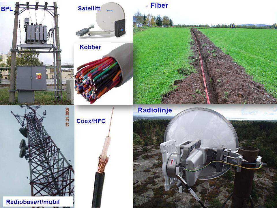 BPL Satellitt Kobber Coax/HFC Radiobasert/mobil