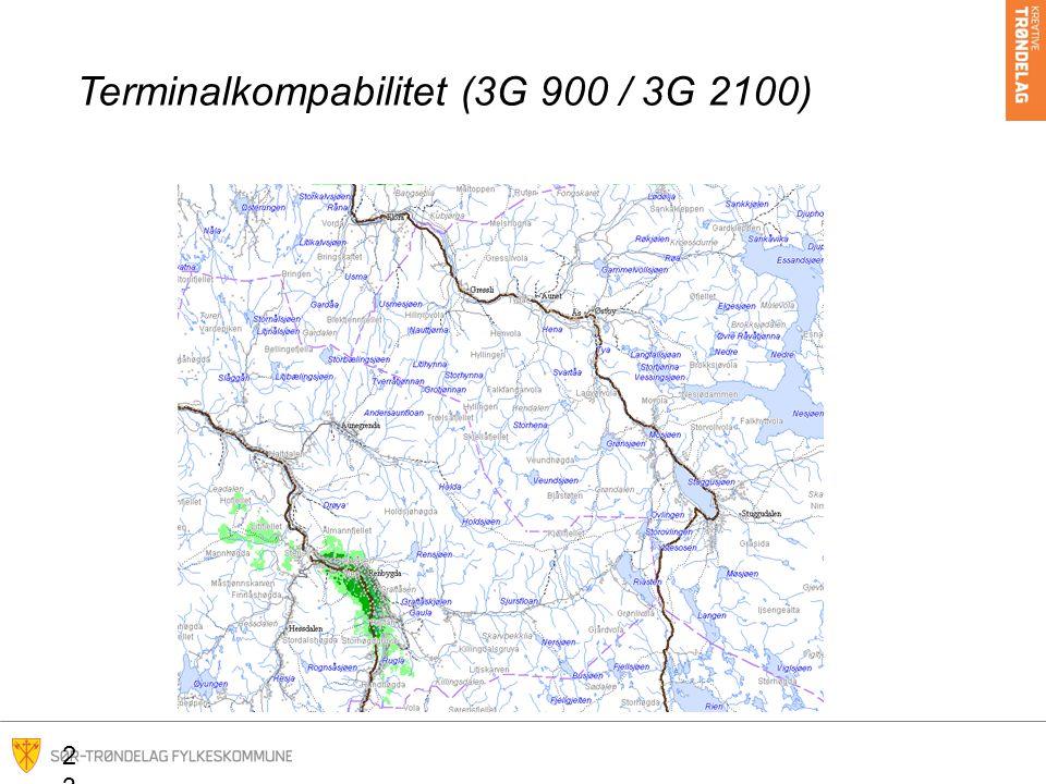 Terminalkompabilitet (3G 900 / 3G 2100)
