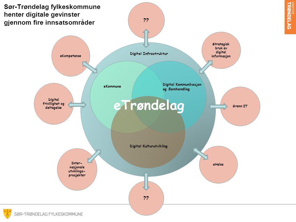 Sør-Trøndelag fylkeskommune henter digitale gevinster gjennom fire innsatsområder. Strategisk bruk av digital informasjon.