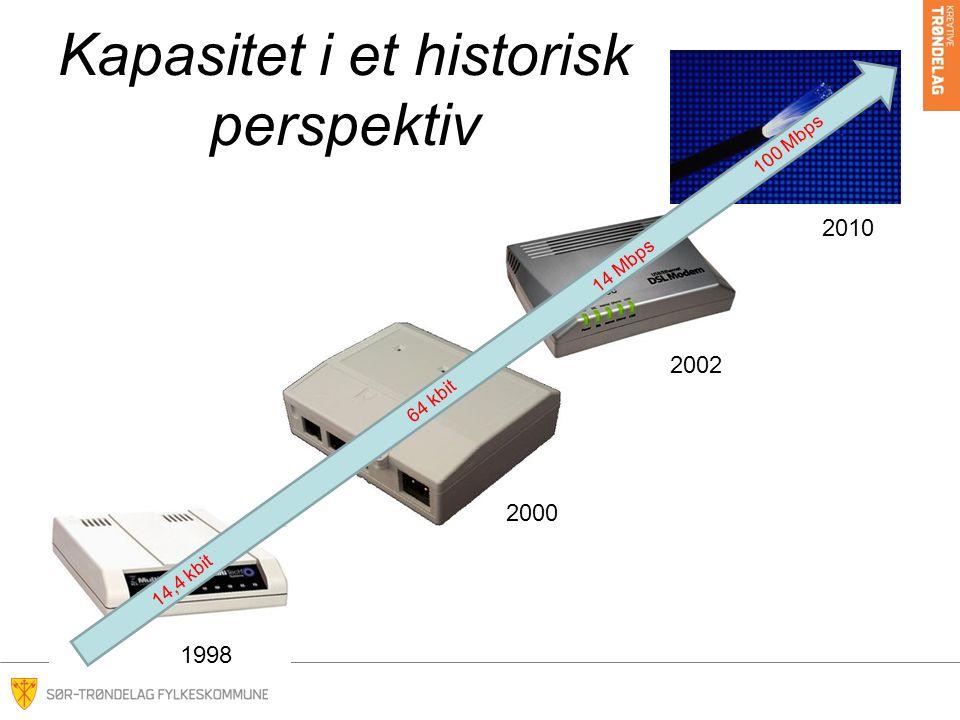 Kapasitet i et historisk perspektiv