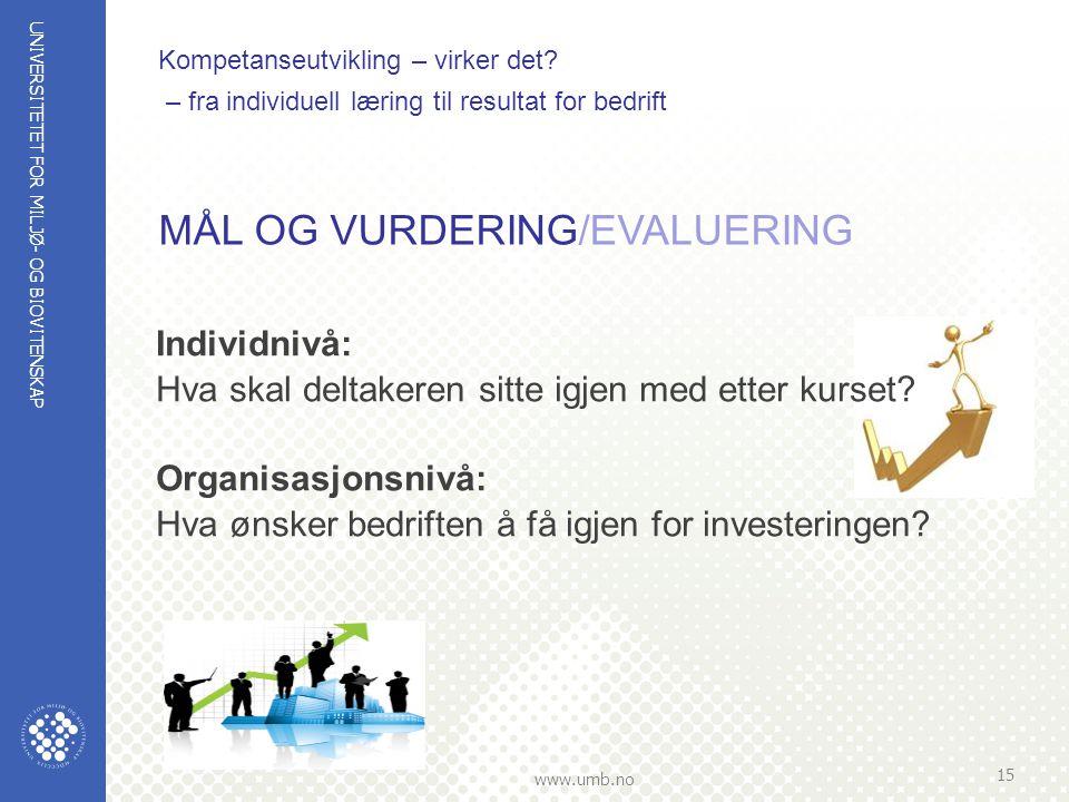 MÅL OG VURDERING/EVALUERING