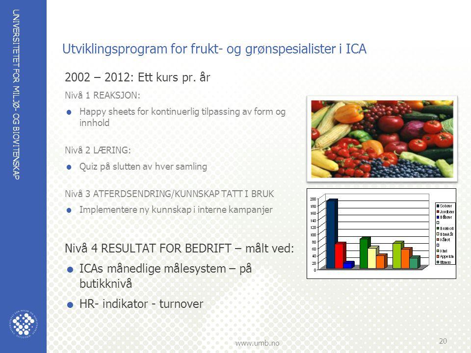 Utviklingsprogram for frukt- og grønspesialister i ICA