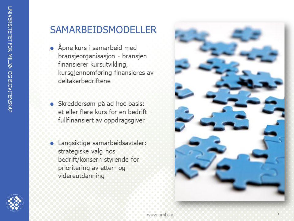 SAMARBEIDSMODELLER