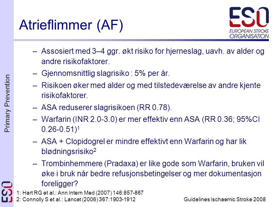 Atrieflimmer (AF) Assosiert med 3–4 ggr. økt risiko for hjerneslag, uavh. av alder og andre risikofaktorer.