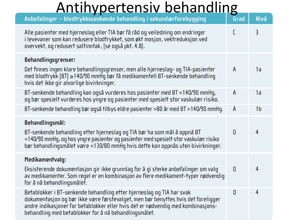 Antihypertensiv behandling