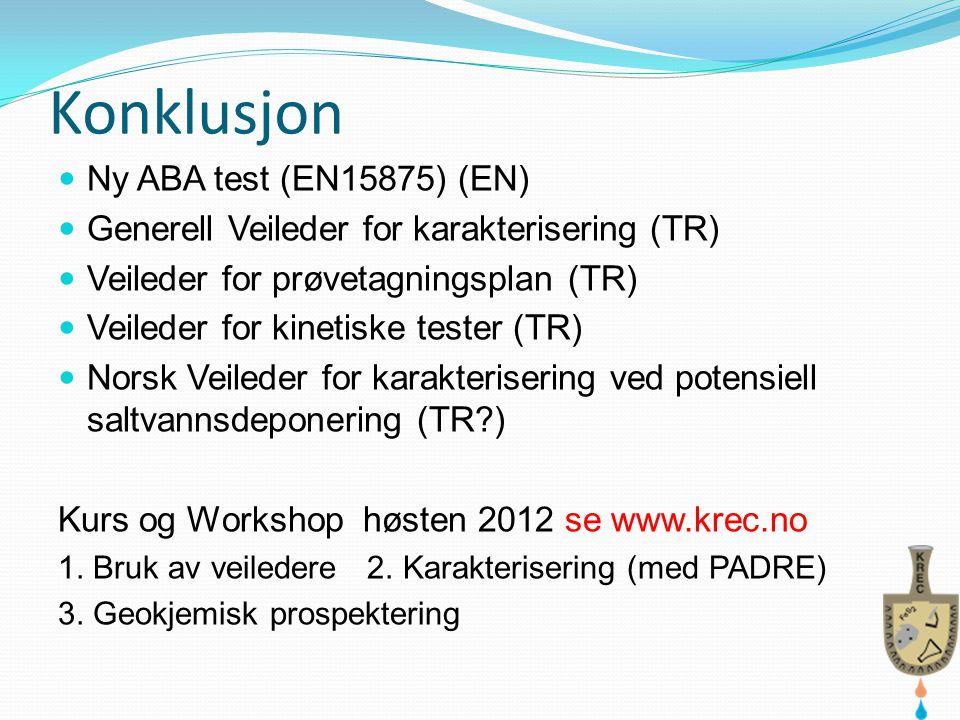 Konklusjon Ny ABA test (EN15875) (EN)