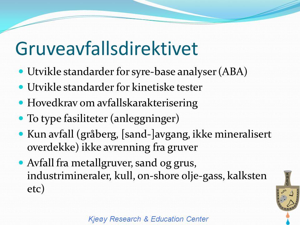 Gruveavfallsdirektivet
