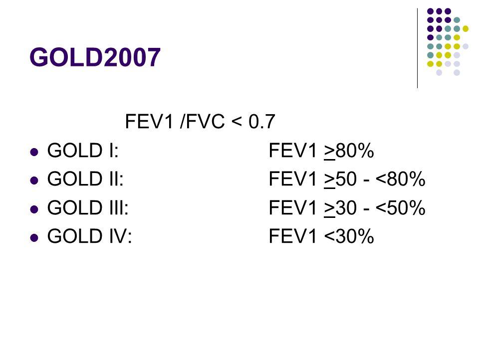 GOLD2007 FEV1 /FVC < 0.7 GOLD I: FEV1 >80%