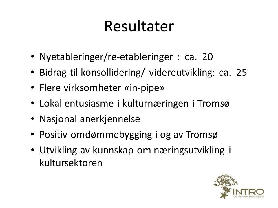 Resultater Nyetableringer/re-etableringer : ca. 20