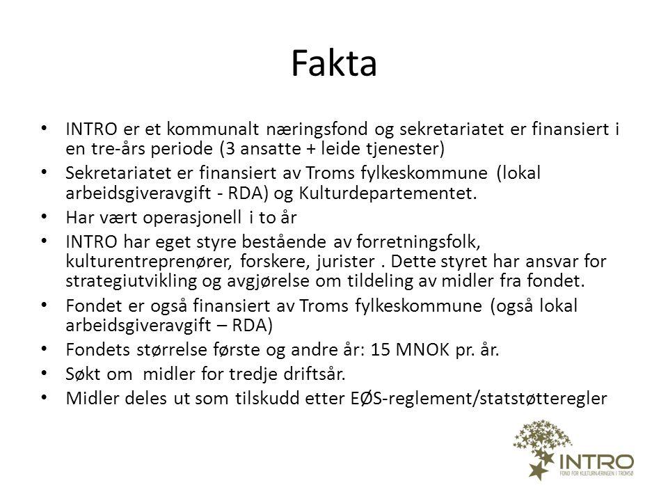 Fakta INTRO er et kommunalt næringsfond og sekretariatet er finansiert i en tre-års periode (3 ansatte + leide tjenester)