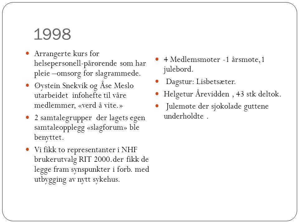 1998 Arrangerte kurs for helsepersonell-pårørende som har pleie –omsorg for slagrammede.