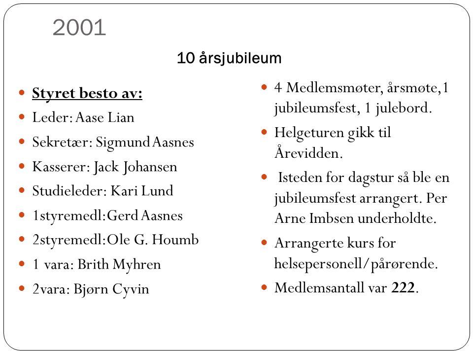 2001 10 årsjubileum 4 Medlemsmøter, årsmøte,1 jubileumsfest, 1 julebord. Helgeturen gikk til Årevidden.