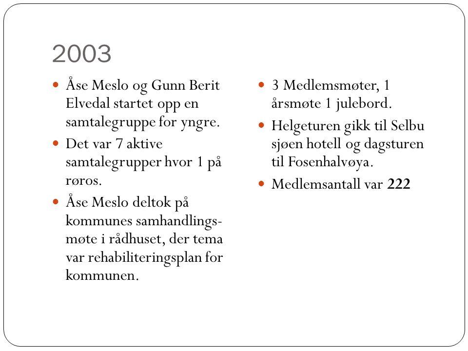 2003 Åse Meslo og Gunn Berit Elvedal startet opp en samtalegruppe for yngre. Det var 7 aktive samtalegrupper hvor 1 på røros.