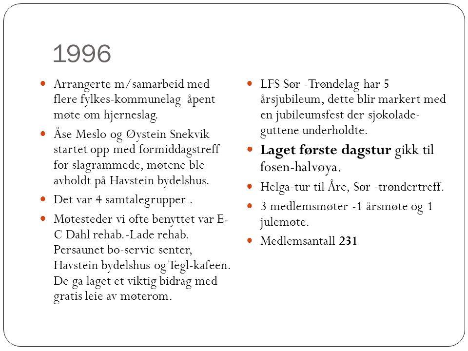 1996 Laget første dagstur gikk til fosen-halvøya.