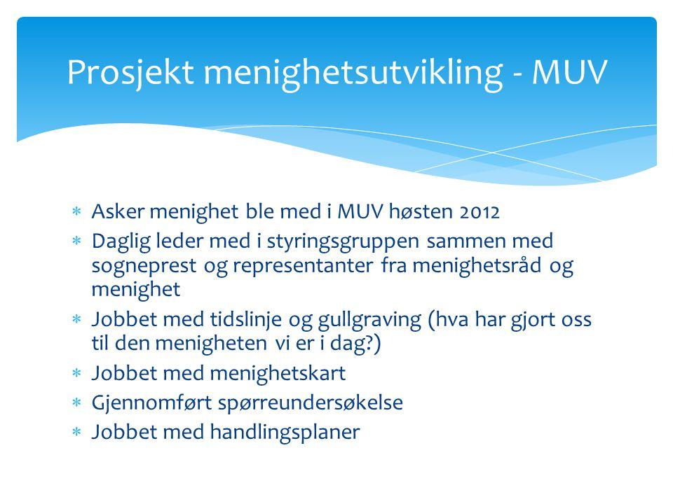 Prosjekt menighetsutvikling - MUV